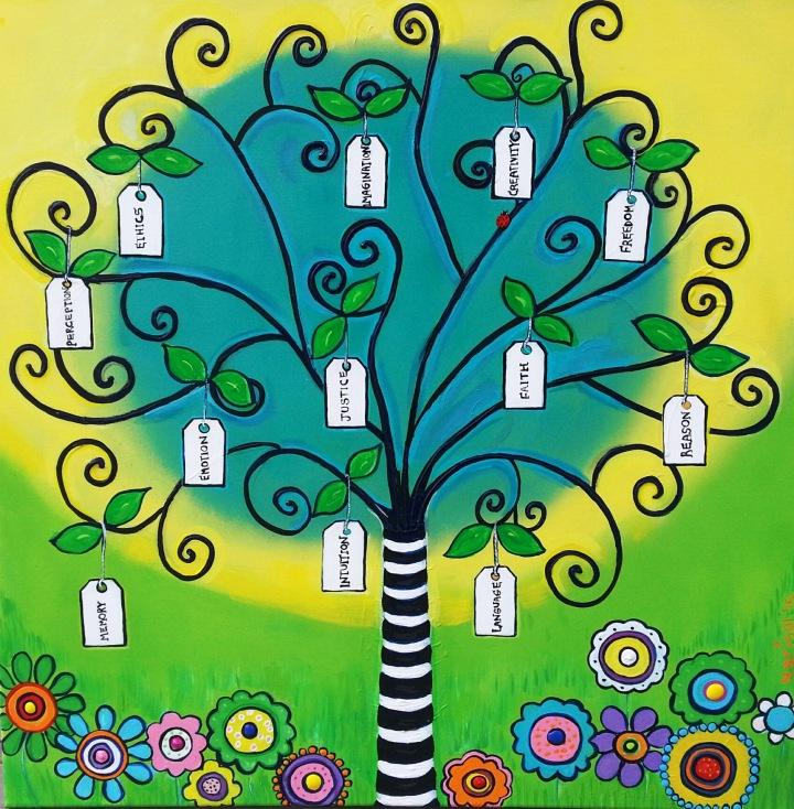 Tree of Knowledge2